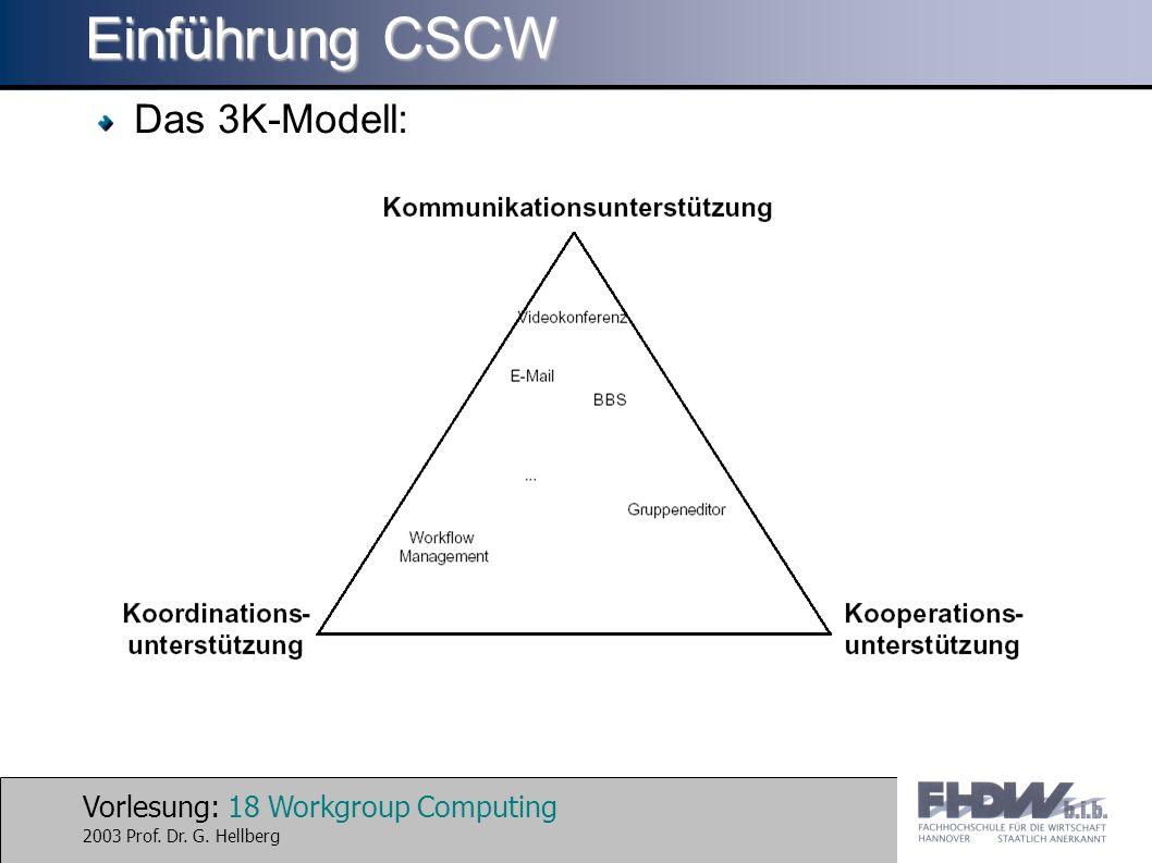 Einführung CSCW Das 3K-Modell: