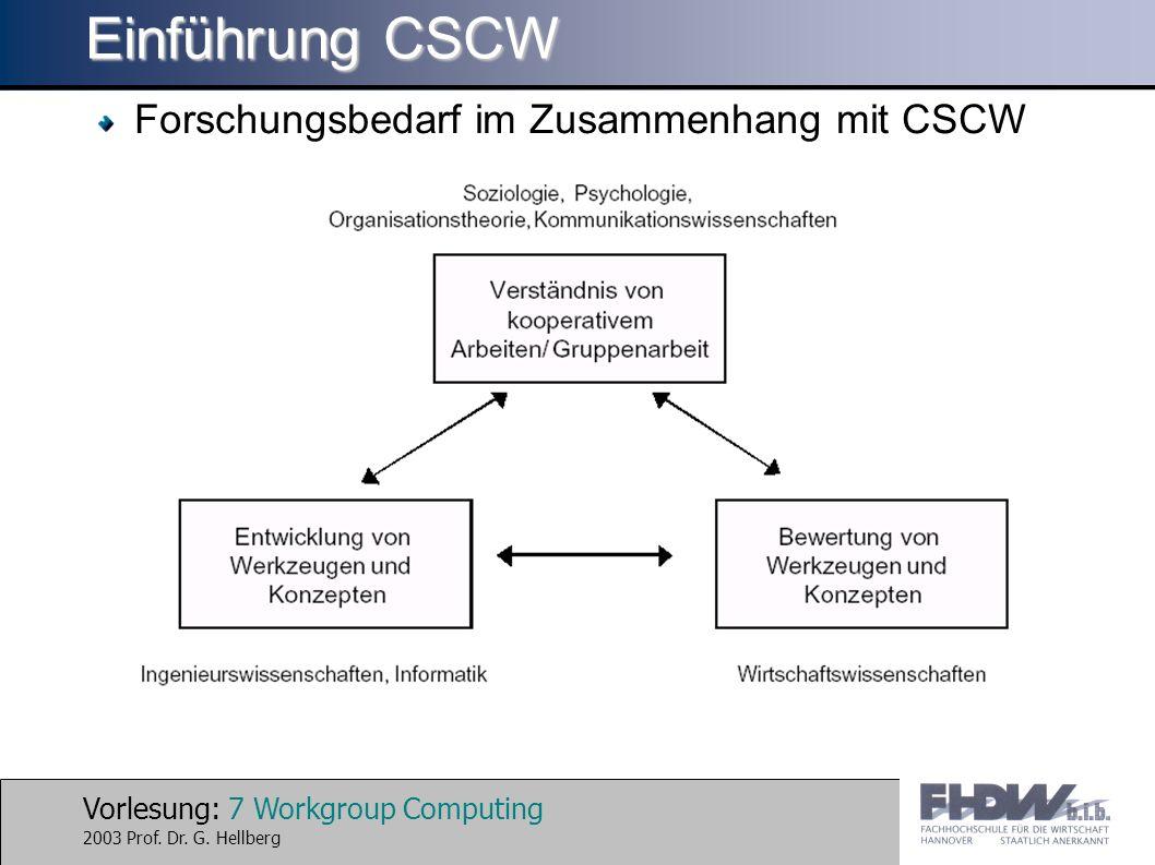 Einführung CSCW Forschungsbedarf im Zusammenhang mit CSCW
