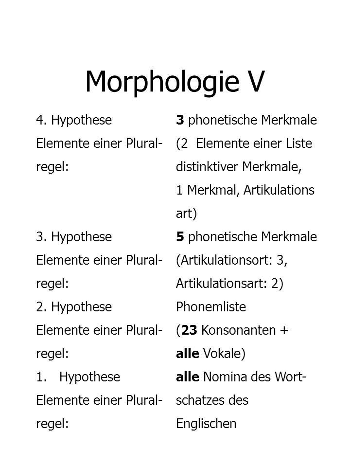 Morphologie V 4. Hypothese 3 phonetische Merkmale