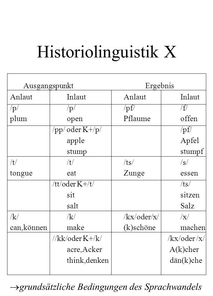 Historiolinguistik X grundsätzliche Bedingungen des Sprachwandels