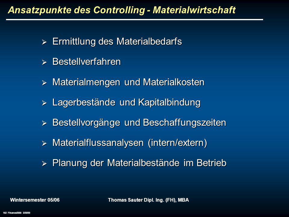 Ansatzpunkte des Controlling - Materialwirtschaft