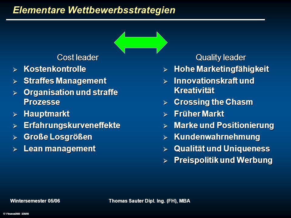Elementare Wettbewerbsstrategien