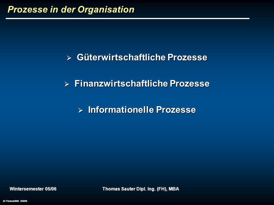 Prozesse in der Organisation