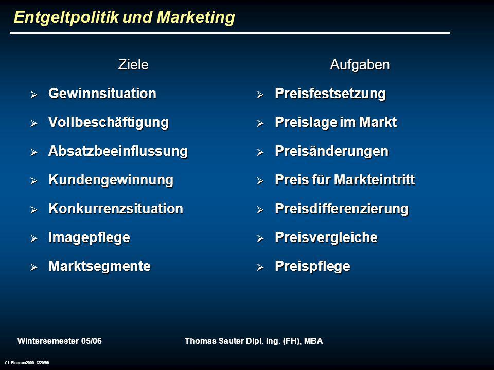 Entgeltpolitik und Marketing