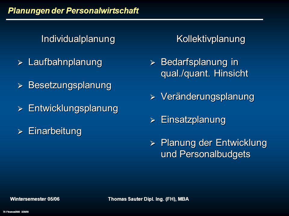 Planungen der Personalwirtschaft