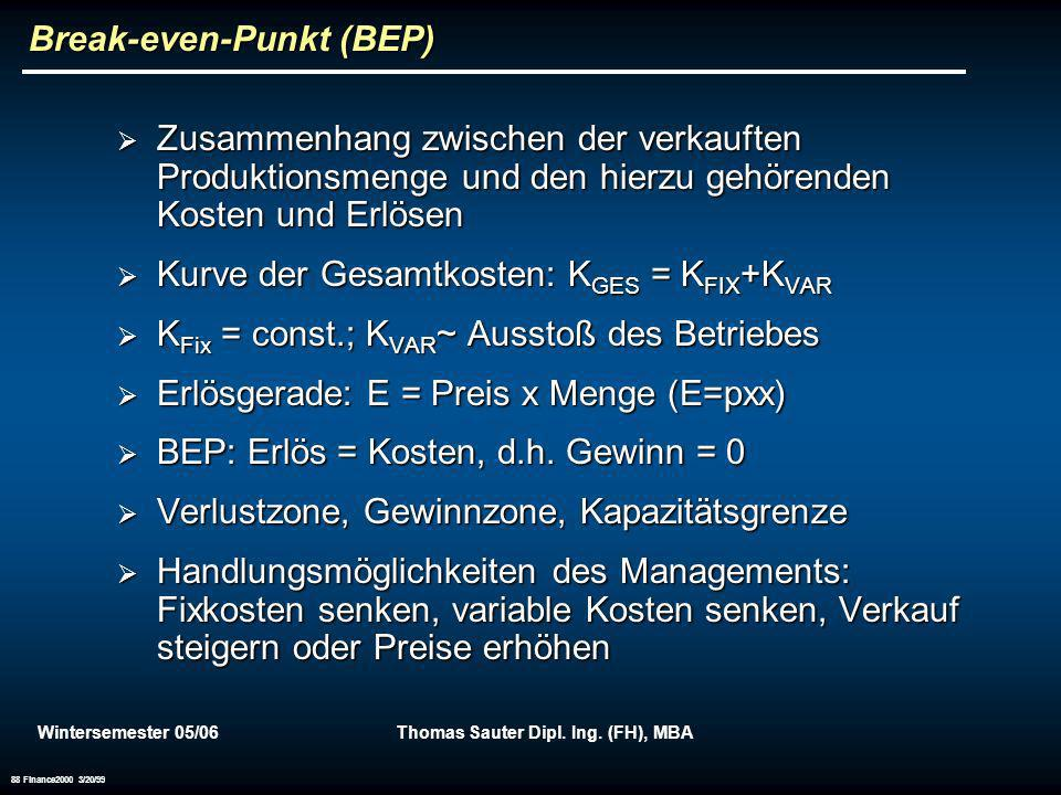 Break-even-Punkt (BEP)