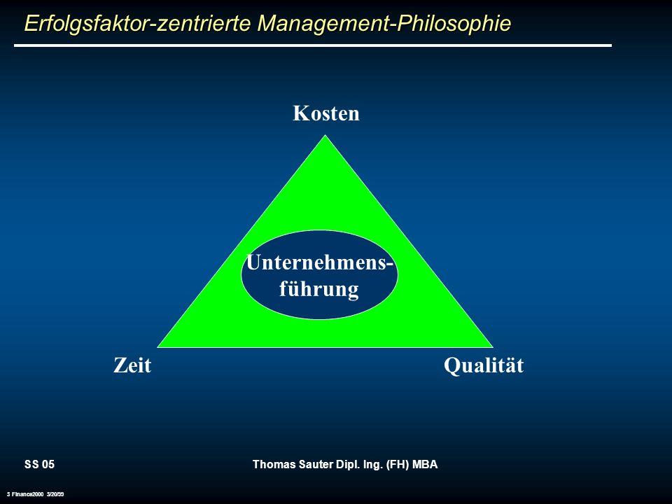 Erfolgsfaktor-zentrierte Management-Philosophie