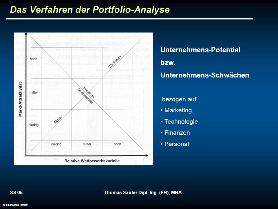 Das Verfahren der Portfolio-Analyse