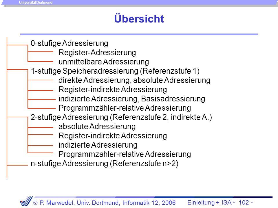 Übersicht 0-stufige Adressierung Register-Adressierung