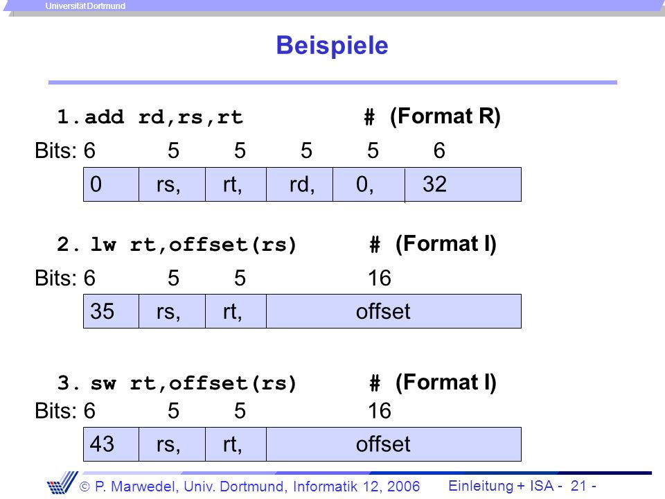 Beispiele add rd,rs,rt # (Format R) Bits: 6 5 5 5 5 6
