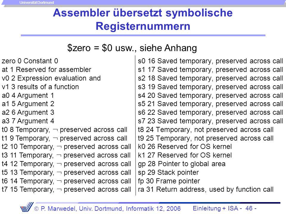 Assembler übersetzt symbolische Registernummern