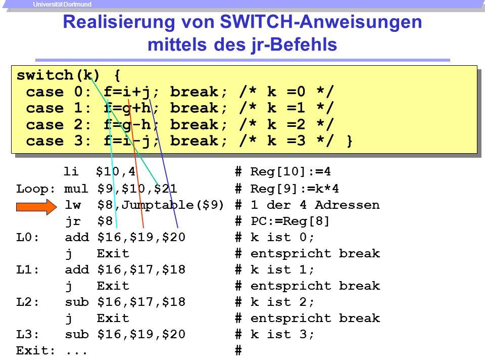 Realisierung von SWITCH-Anweisungen mittels des jr-Befehls