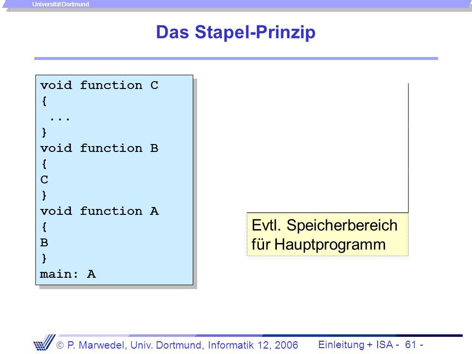 Das Stapel-Prinzip Speicherbereich für (1. Aufruf) von C