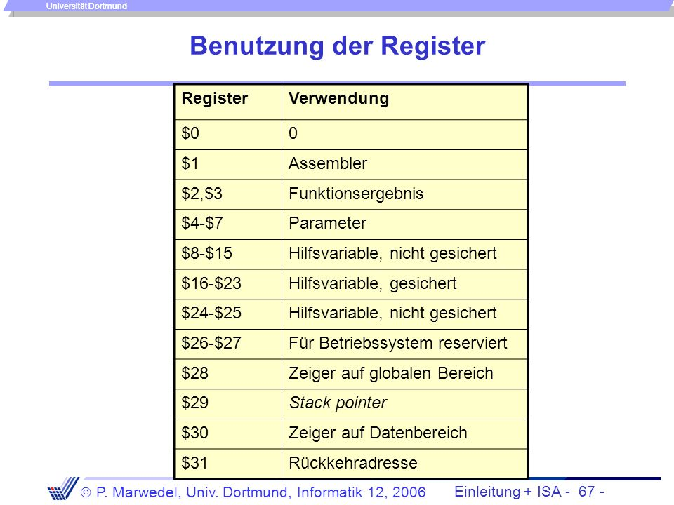 Benutzung der Register