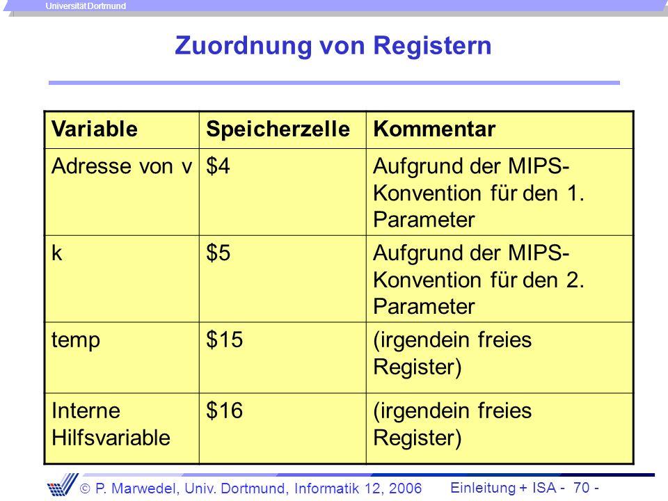 Zuordnung von Registern