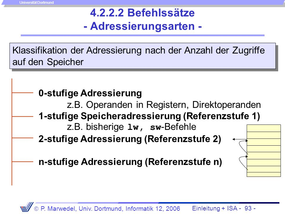 4.2.2.2 Befehlssätze - Adressierungsarten -