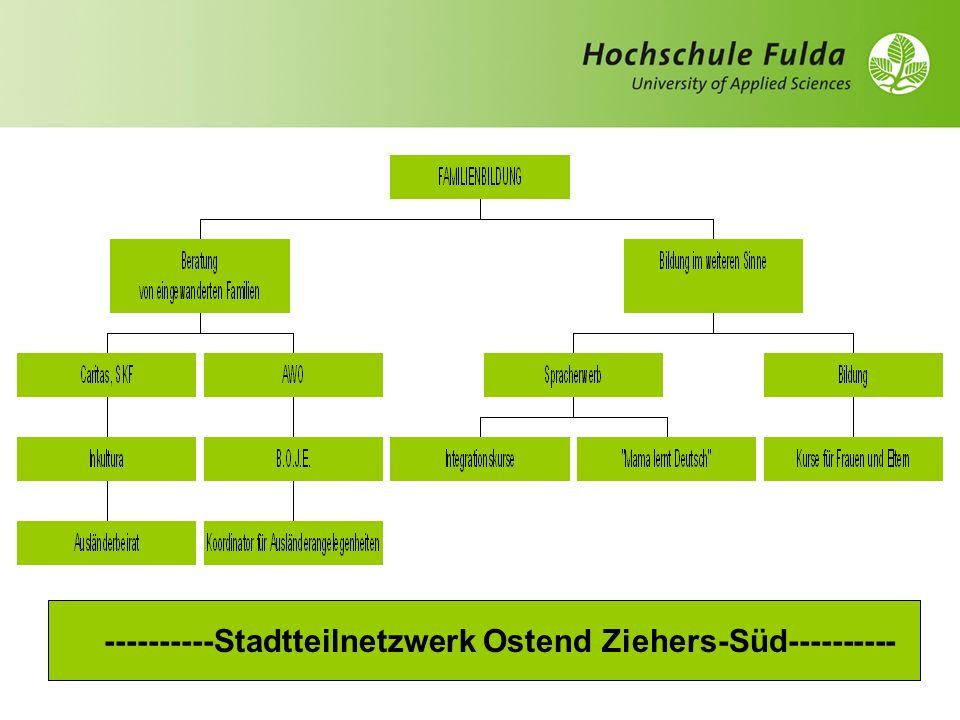 ----------Stadtteilnetzwerk Ostend Ziehers-Süd----------