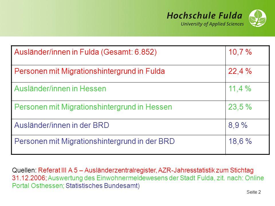 Ausländer/innen in Fulda (Gesamt: 6.852) 10,7 %