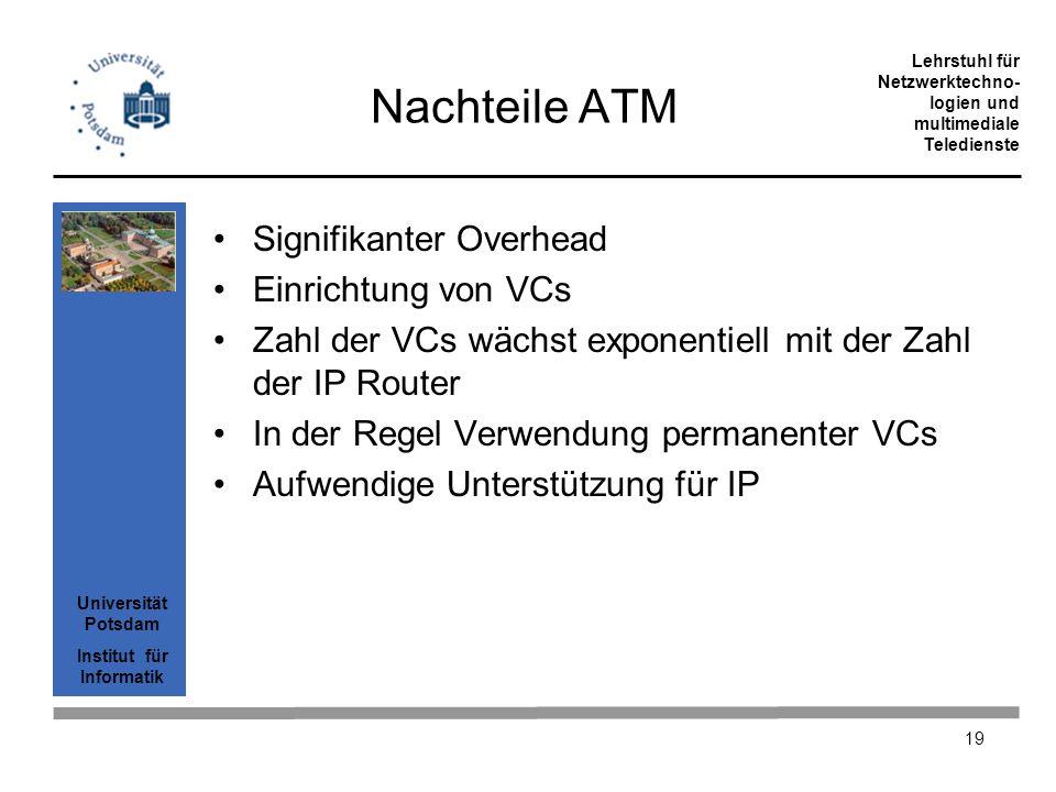 Nachteile ATM Signifikanter Overhead Einrichtung von VCs