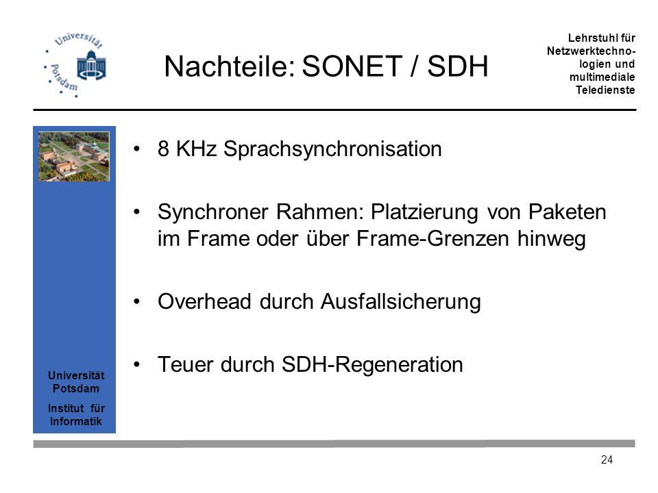 Nachteile: SONET / SDH 8 KHz Sprachsynchronisation