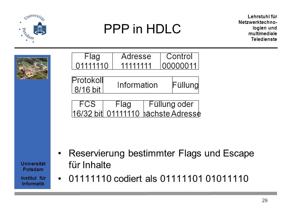 PPP in HDLC Reservierung bestimmter Flags und Escape für Inhalte