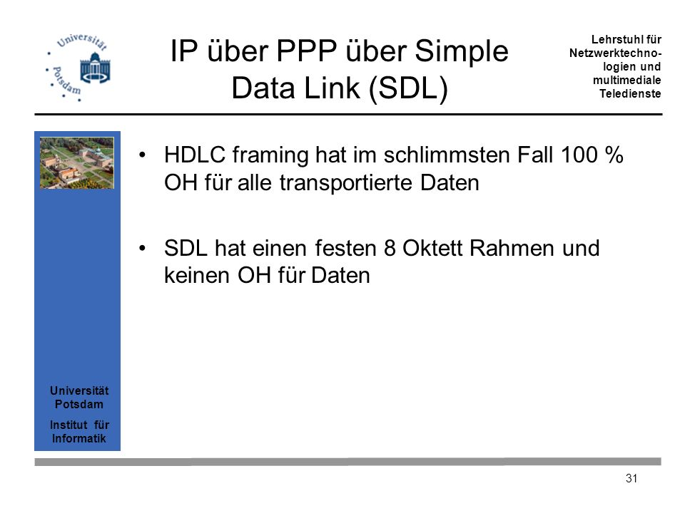 IP über PPP über Simple Data Link (SDL)