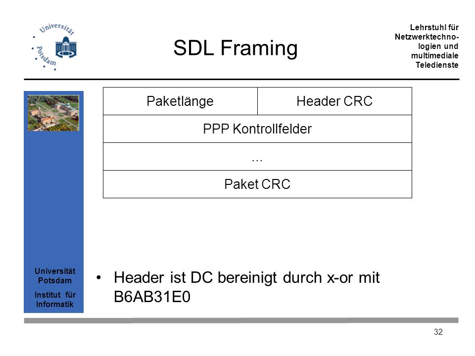 SDL Framing Header ist DC bereinigt durch x-or mit B6AB31E0 Paketlänge