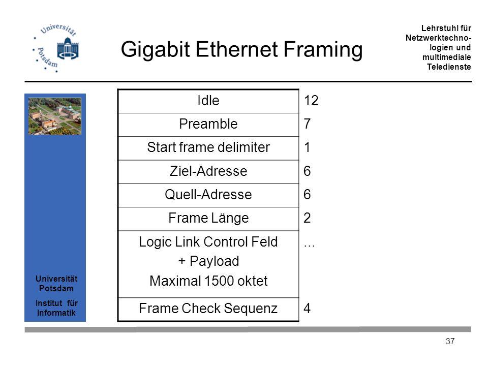 Gigabit Ethernet Framing