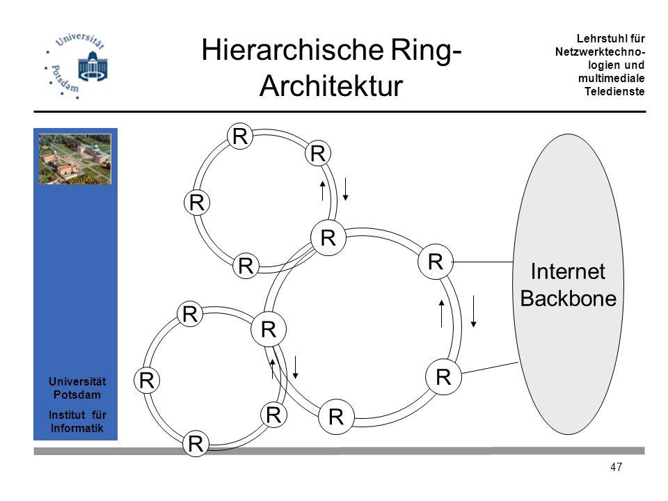 Hierarchische Ring-Architektur