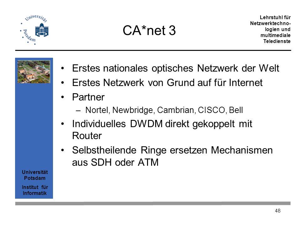 CA*net 3 Erstes nationales optisches Netzwerk der Welt