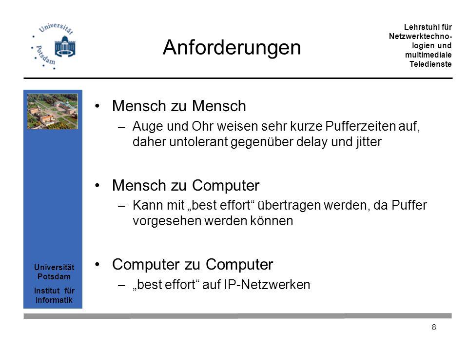 Anforderungen Mensch zu Mensch Mensch zu Computer Computer zu Computer