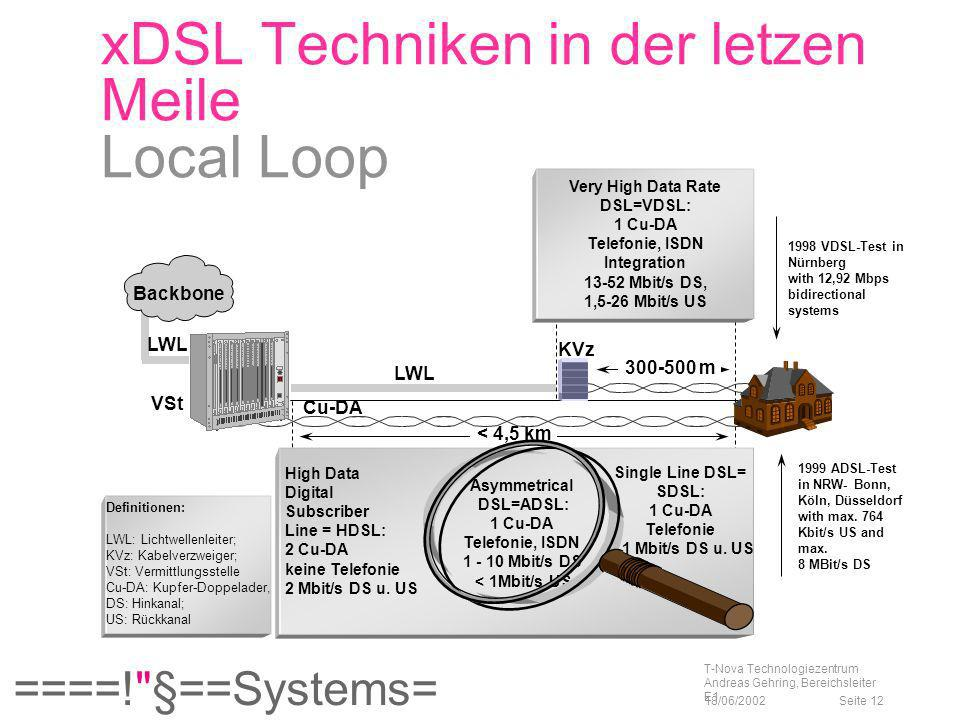 xDSL Techniken in der letzen Meile Local Loop