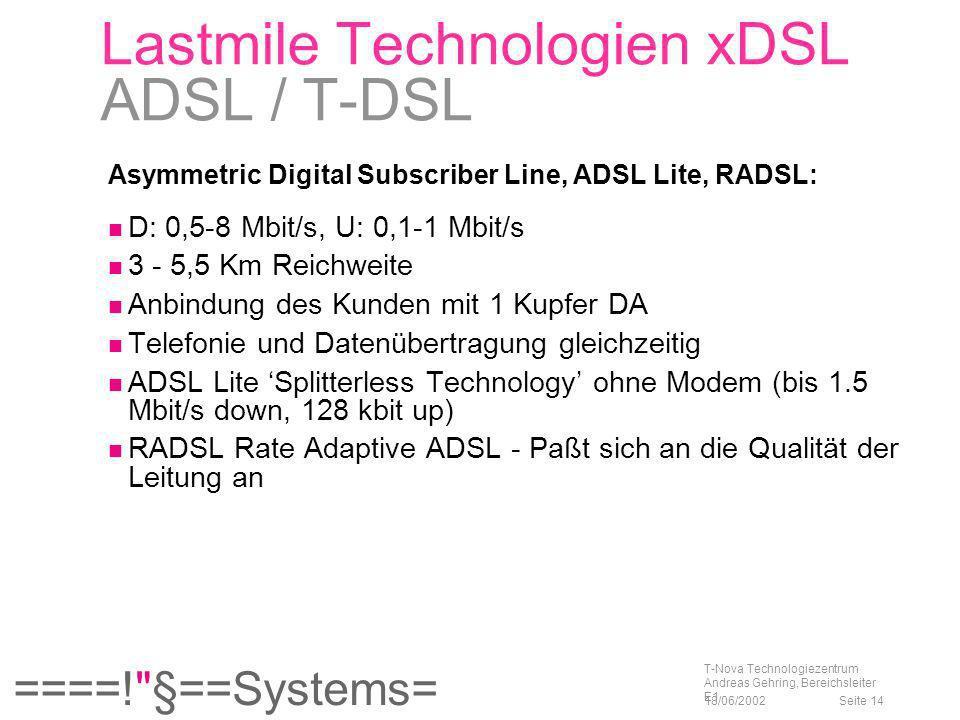 Lastmile Technologien xDSL ADSL / T-DSL