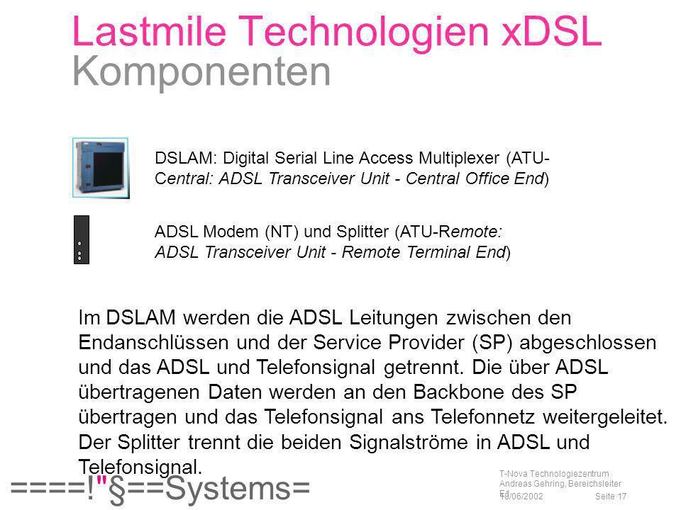 Lastmile Technologien xDSL Komponenten