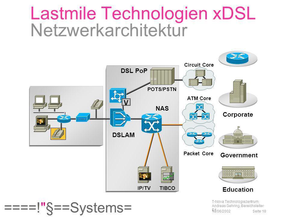 Lastmile Technologien xDSL Netzwerkarchitektur