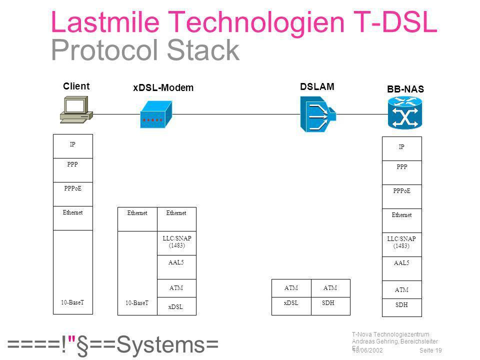 Lastmile Technologien T-DSL Protocol Stack