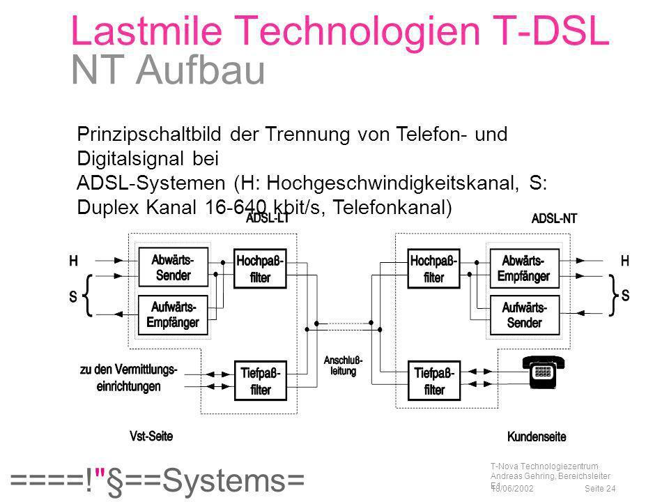 Lastmile Technologien T-DSL NT Aufbau