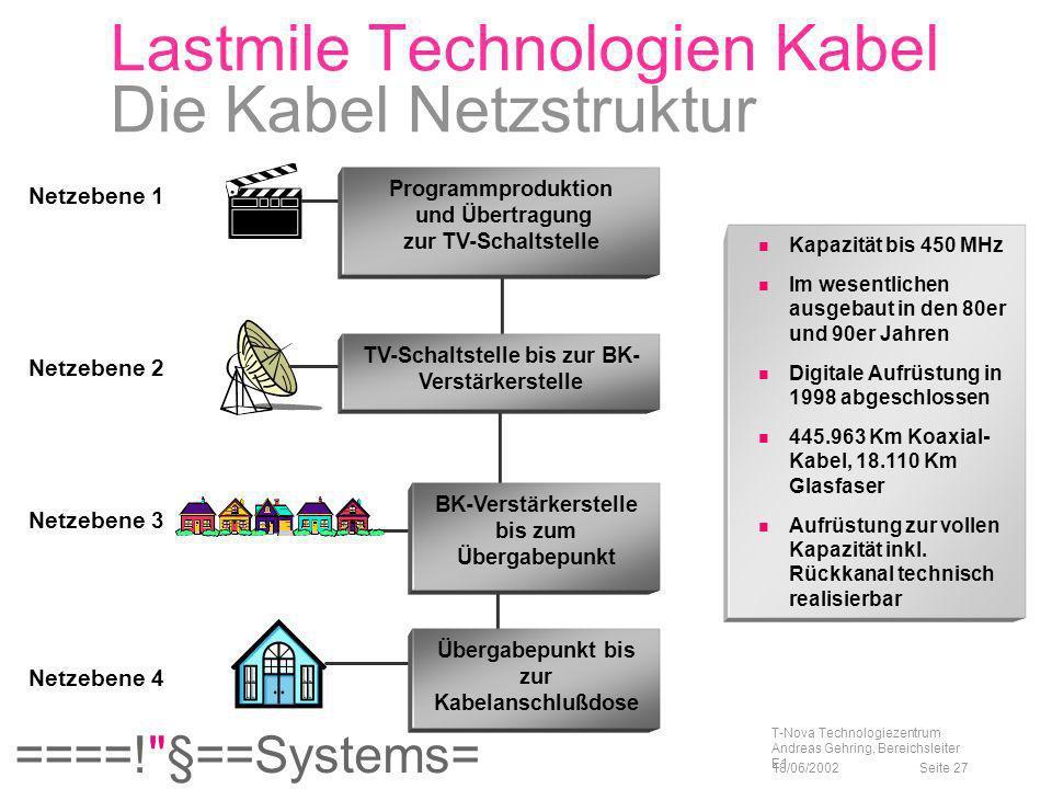 Lastmile Technologien Kabel Die Kabel Netzstruktur