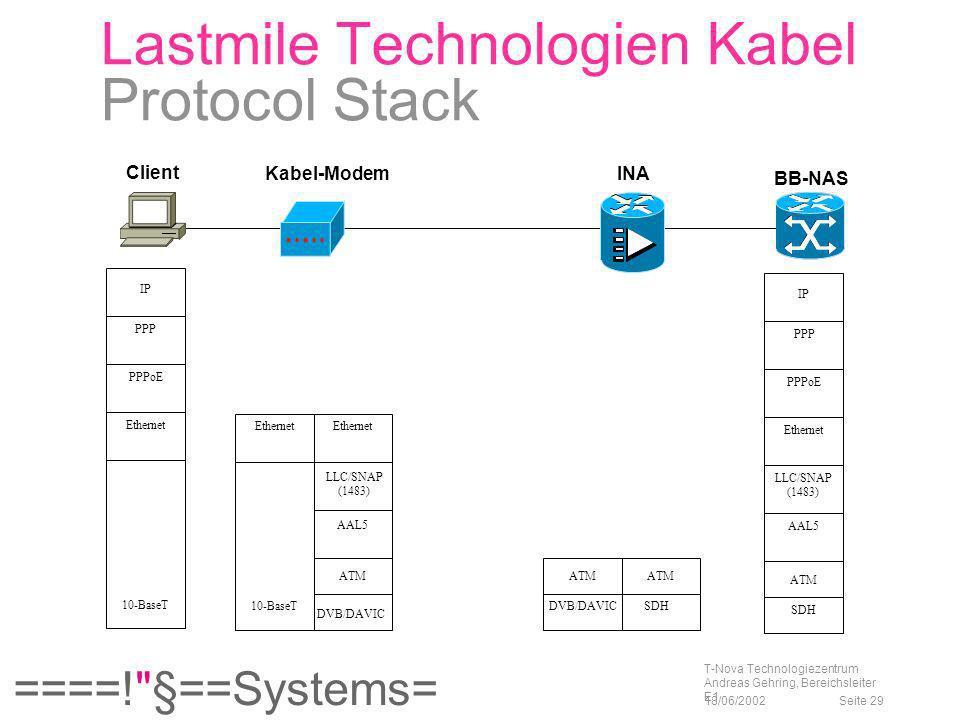 Lastmile Technologien Kabel Protocol Stack