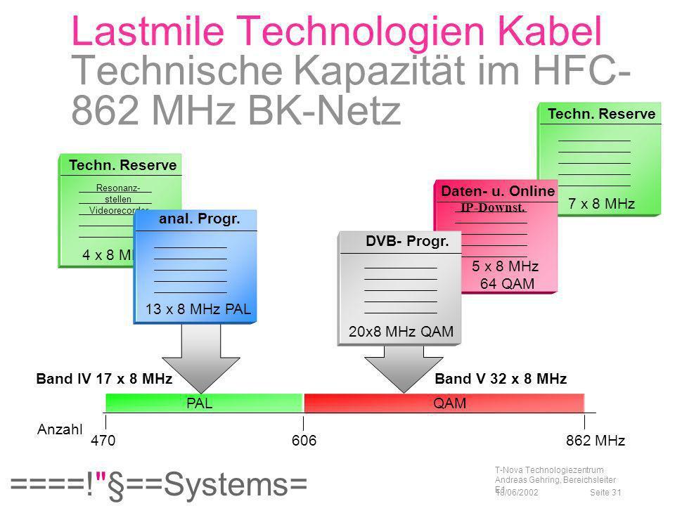 Lastmile Technologien Kabel Technische Kapazität im HFC-862 MHz BK-Netz