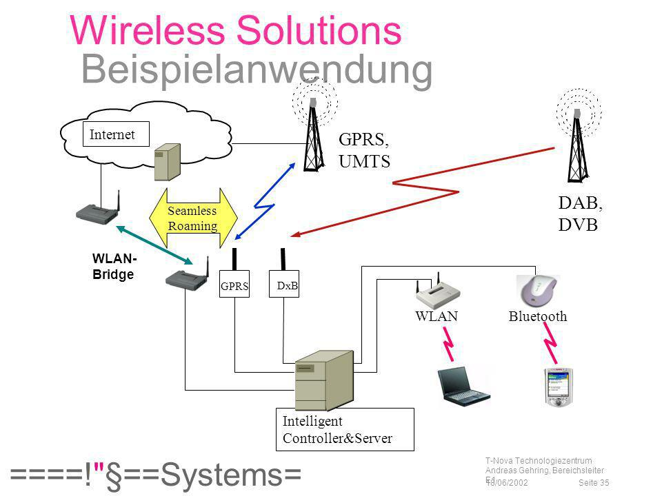 Wireless Solutions Beispielanwendung