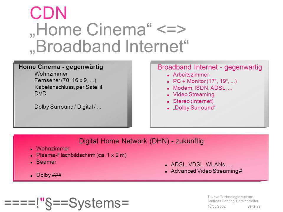 "CDN ""Home Cinema <=> ""Broadband Internet"