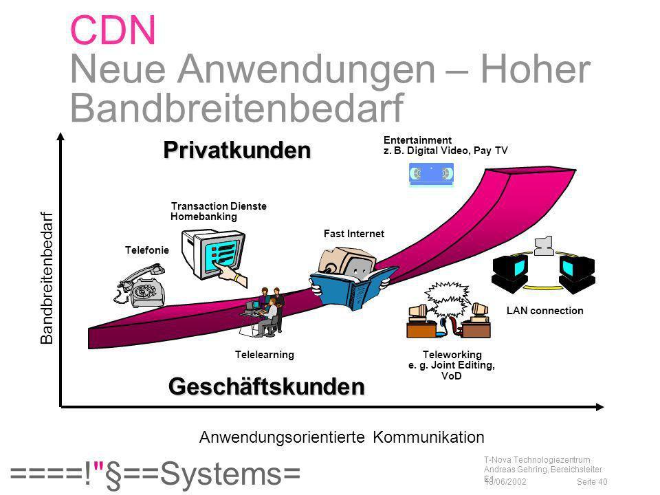 CDN Neue Anwendungen – Hoher Bandbreitenbedarf