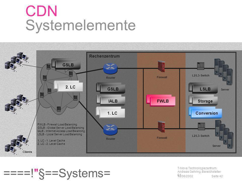 CDN Systemelemente Rechenzentrum GSLB 2. LC LSLB GSLB Storage IALB