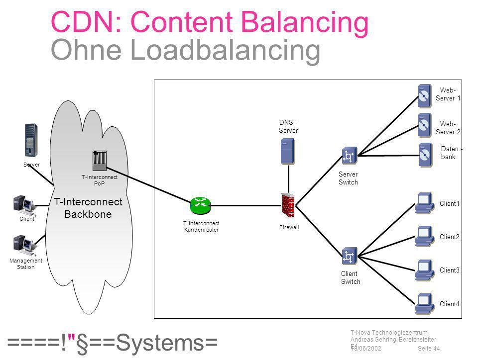 CDN: Content Balancing Ohne Loadbalancing