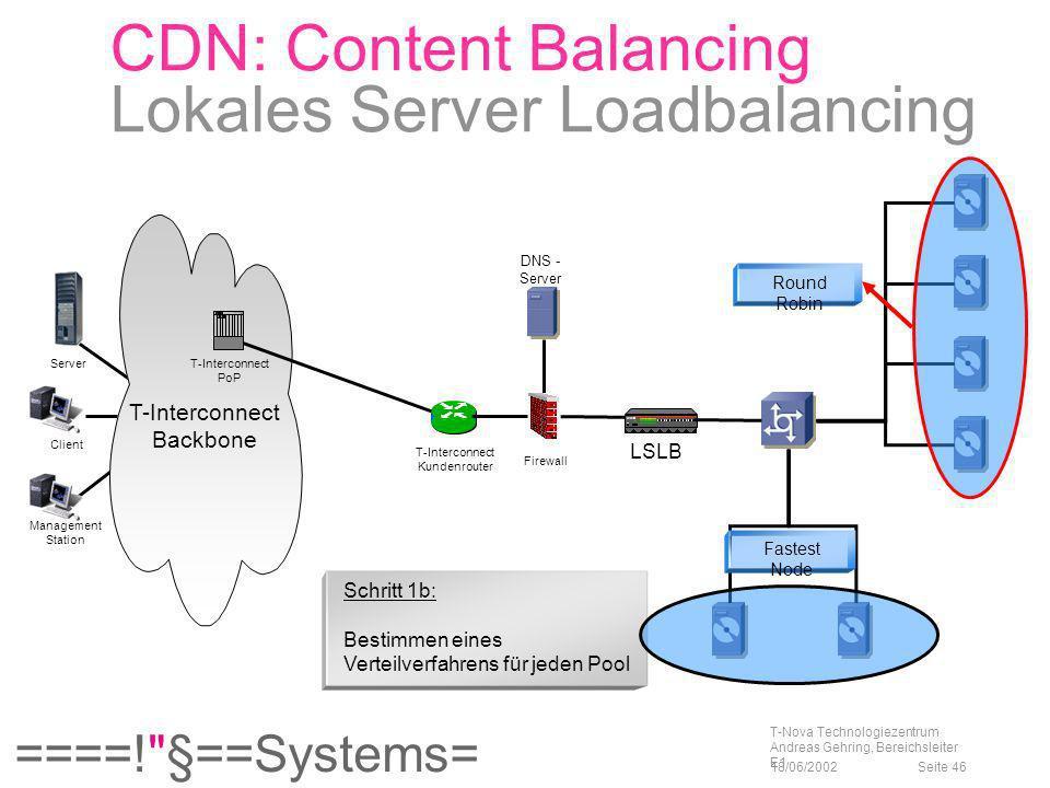 CDN: Content Balancing Lokales Server Loadbalancing