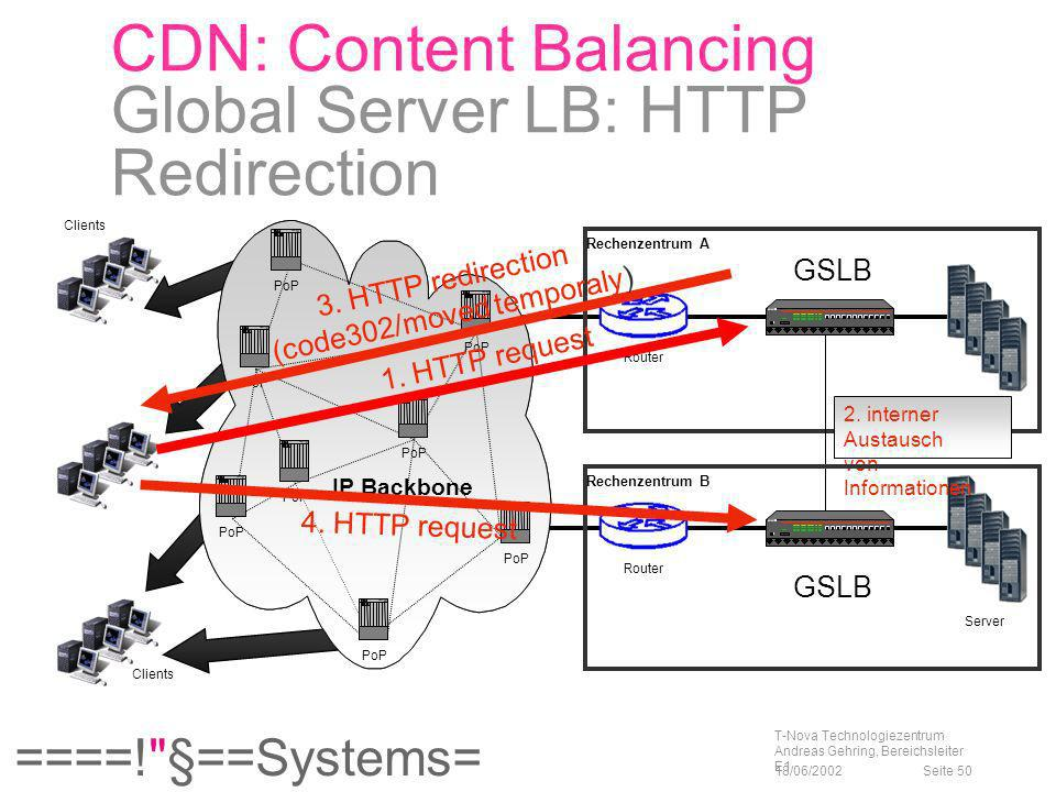 CDN: Content Balancing Global Server LB: HTTP Redirection