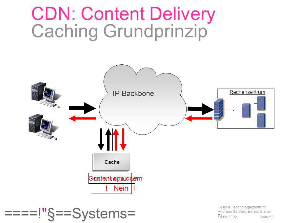CDN: Content Delivery Caching Grundprinzip