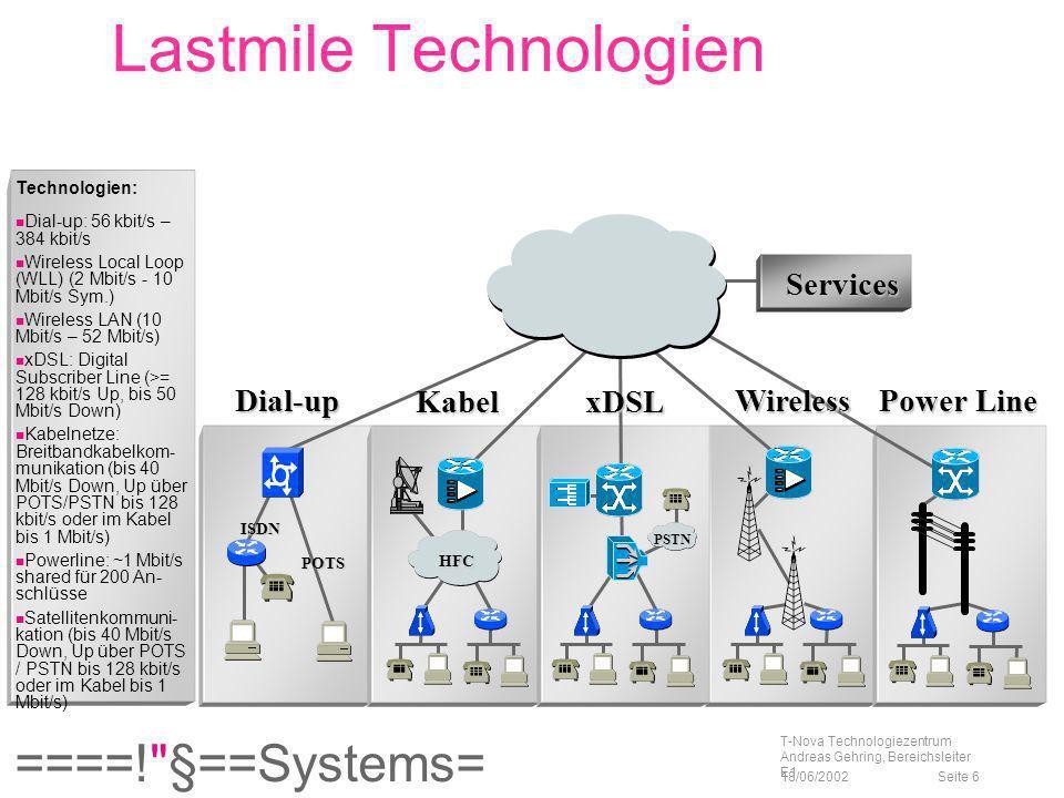 Lastmile Technologien