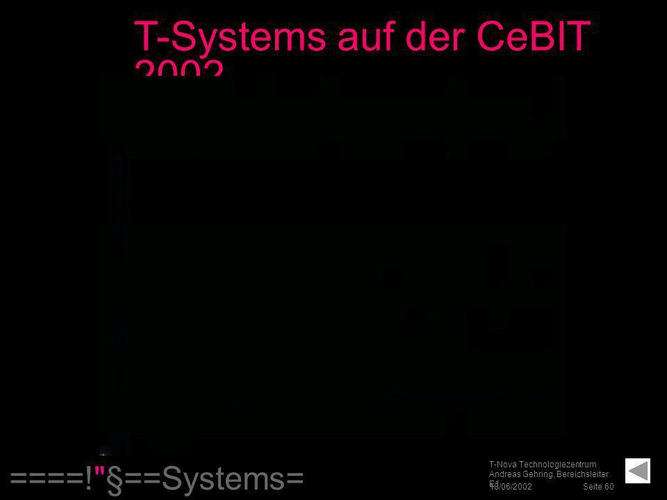 T-Systems auf der CeBIT 2002
